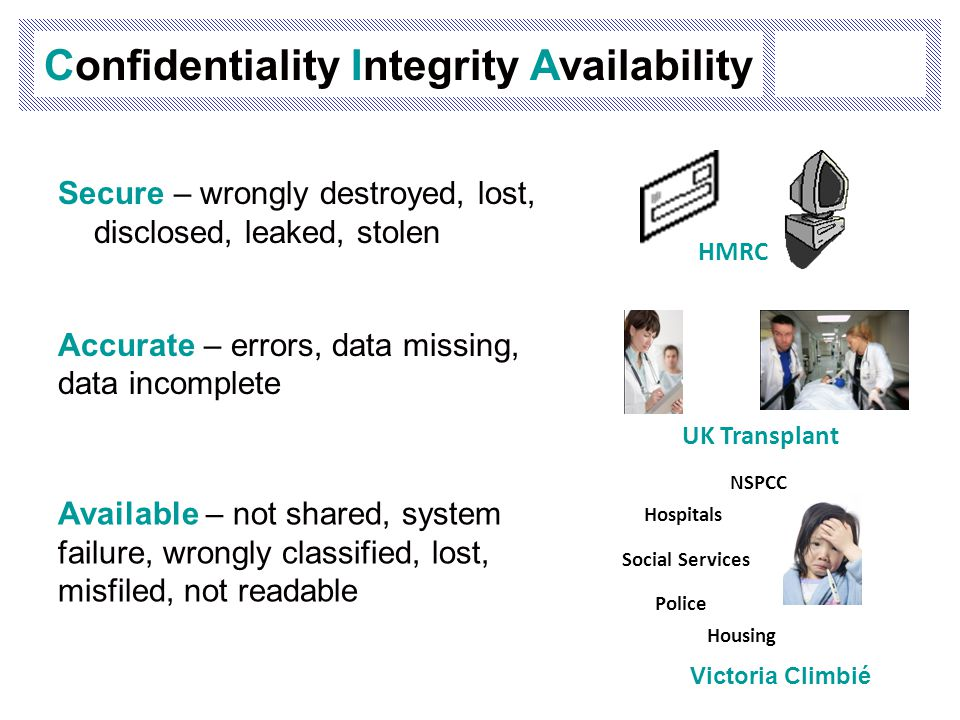 Secure – wrongly destroyed, lost, disclosed, leaked, stolen Confidentiality Integrity Availability HMRC UK Transplant Victoria Climbié NSPCC Hospitals Police Housing Social Services Available – not shared, system failure, wrongly classified, lost, misfiled, not readable Accurate – errors, data missing, data incomplete