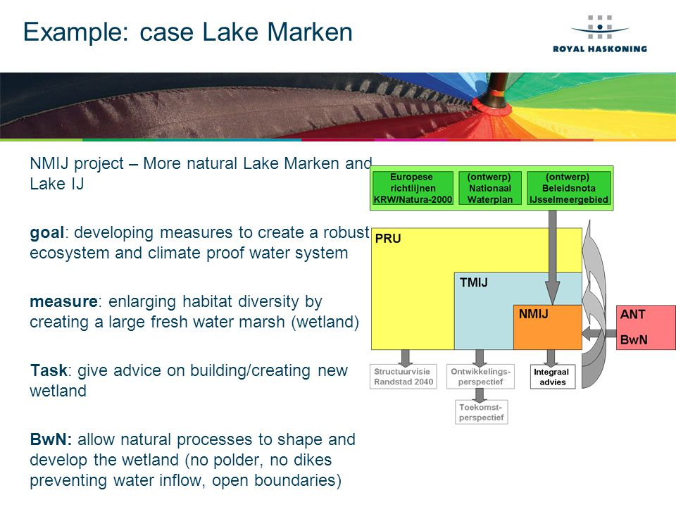Example: case Lake Marken NMIJ project – More natural Lake Marken and Lake IJ goal: developing measures to create a robust ecosystem and climate proof water system measure: enlarging habitat diversity by creating a large fresh water marsh (wetland) Task: give advice on building/creating new wetland BwN: allow natural processes to shape and develop the wetland (no polder, no dikes preventing water inflow, open boundaries)