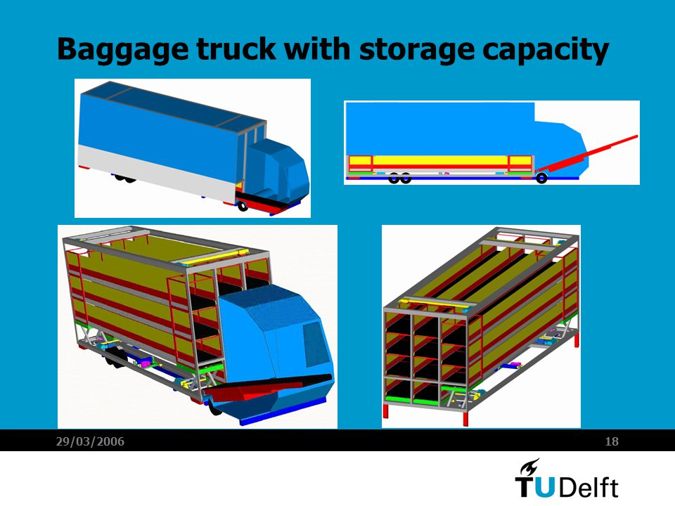 29/03/200618 Baggage truck with storage capacity
