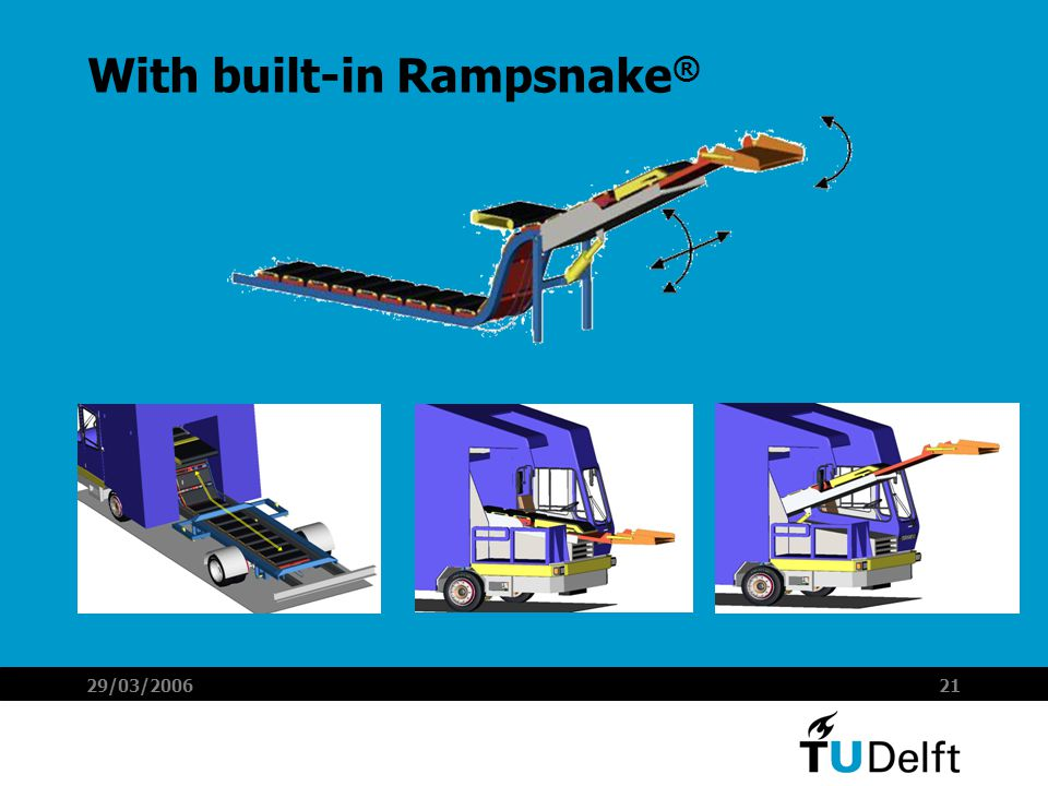 29/03/200621 With built-in Rampsnake ®