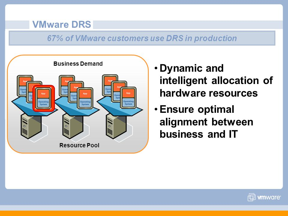 VMware DRS Resource Pool Business Demand Dynamic and intelligent allocation of hardware resources Ensure optimal alignment between business and IT 67% of VMware customers use DRS in production