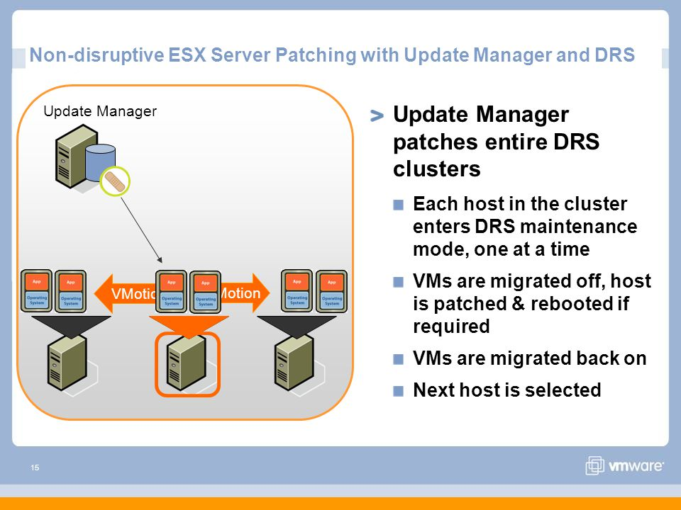 15 Non-disruptive ESX Server Patching with Update Manager and DRS VMotion Update Manager Update Manager patches entire DRS clusters Each host in the cluster enters DRS maintenance mode, one at a time VMs are migrated off, host is patched & rebooted if required VMs are migrated back on Next host is selected