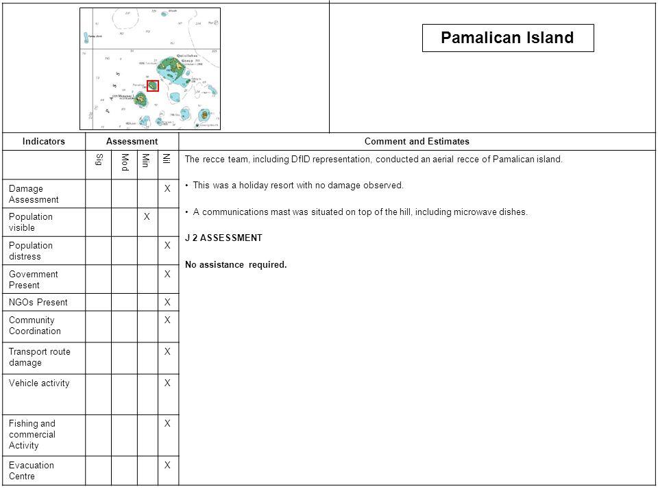 IndicatorsAssessmentComment and Estimates SigModMinNil The recce team, including DfID representation, conducted an aerial recce of Pamalican island.