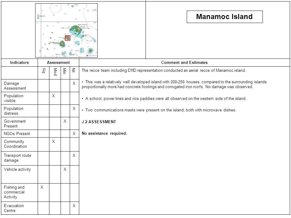 IndicatorsAssessmentComment and Estimates SigModMinNil The recce team including DfID representation conducted an aerial recce of Manamoc island.