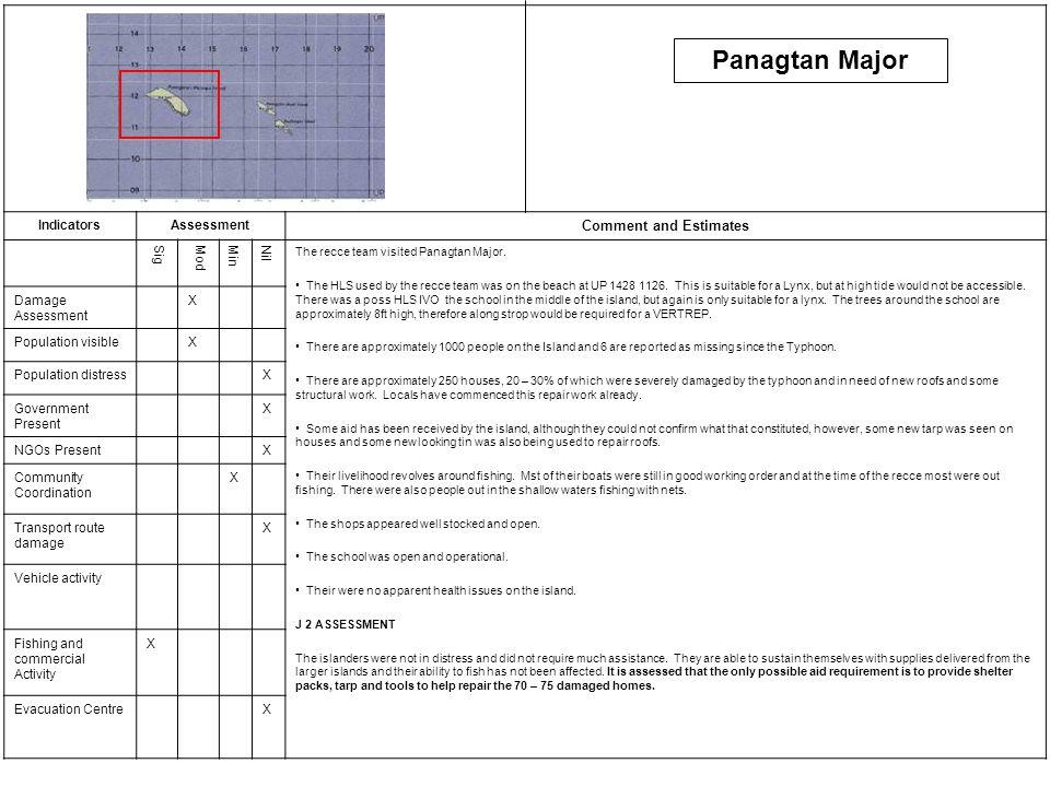 IndicatorsAssessment Comment and Estimates SigModMinNil The recce team visited Panagtan Major.