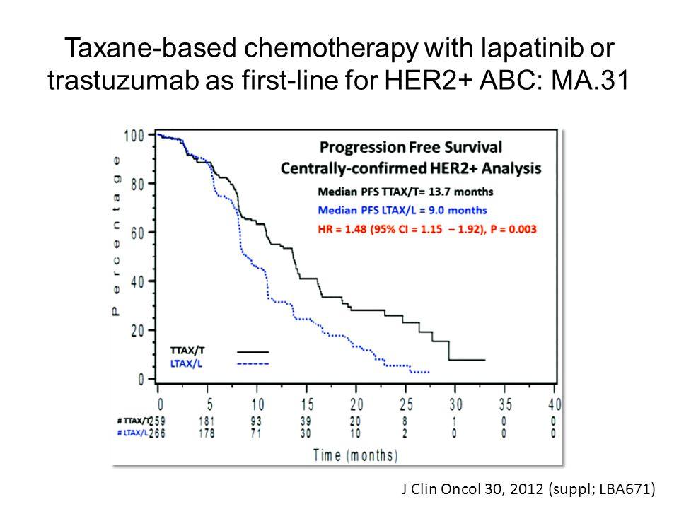 Trastuzumab emtansine for HER2-positive advanced breast cancer (EMILIA) Verma et al.