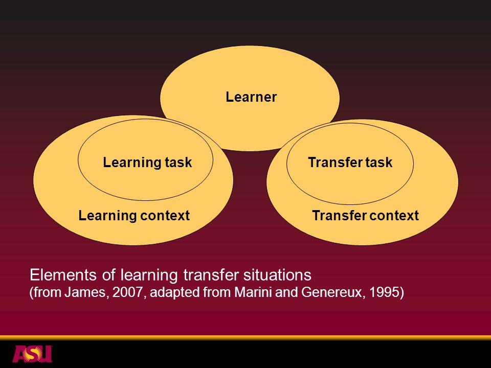 References (4 of 5) Perkins, D.N., & Salomon, G.(1994).