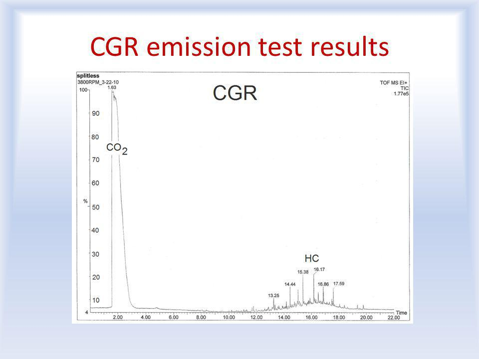 CGR emission test results