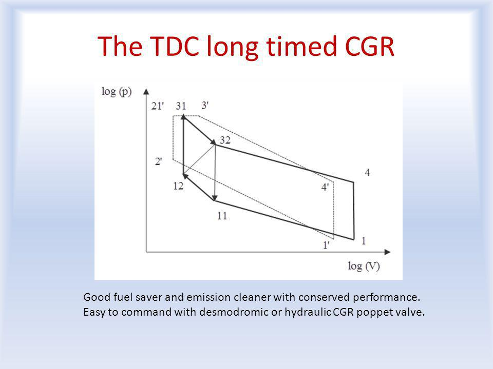 The TDC long timed CGR Good fuel saver and emission cleaner with conserved performance.