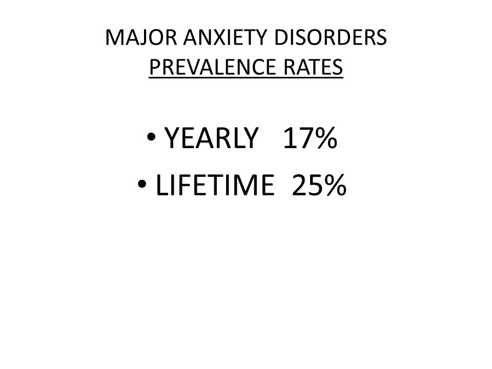 MAJOR ANXIETY DISORDERS PREVALENCE RATES YEARLY 17% YEARLY 17% LIFETIME 25% LIFETIME 25%