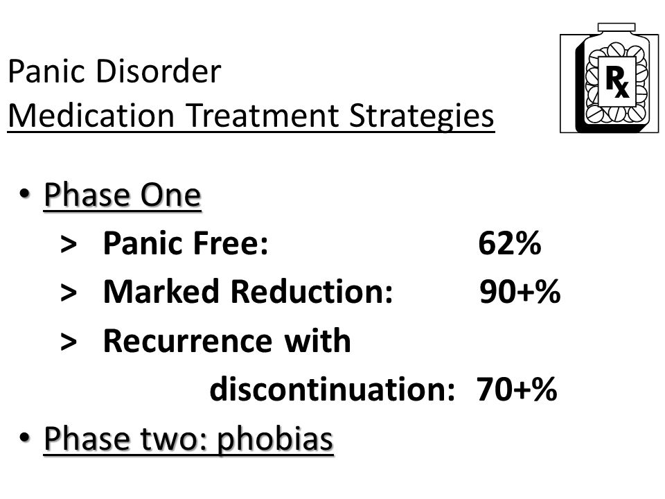 PATTERNS OF PRACTICE: PD PHARMACOLOGY: PHARMACOLOGY: > Antidepressants 34% > Antidepressants 34% > Benzodiazepines 66% > Benzodiazepines 66% PSYCHOTHERAPY: PSYCHOTHERAPY: > Generic Talk Therapy 62% > Generic Talk Therapy 62% > Relaxation Therapy 13% > Relaxation Therapy 13% > Cognitive Therapy 25% > Cognitive Therapy 25%