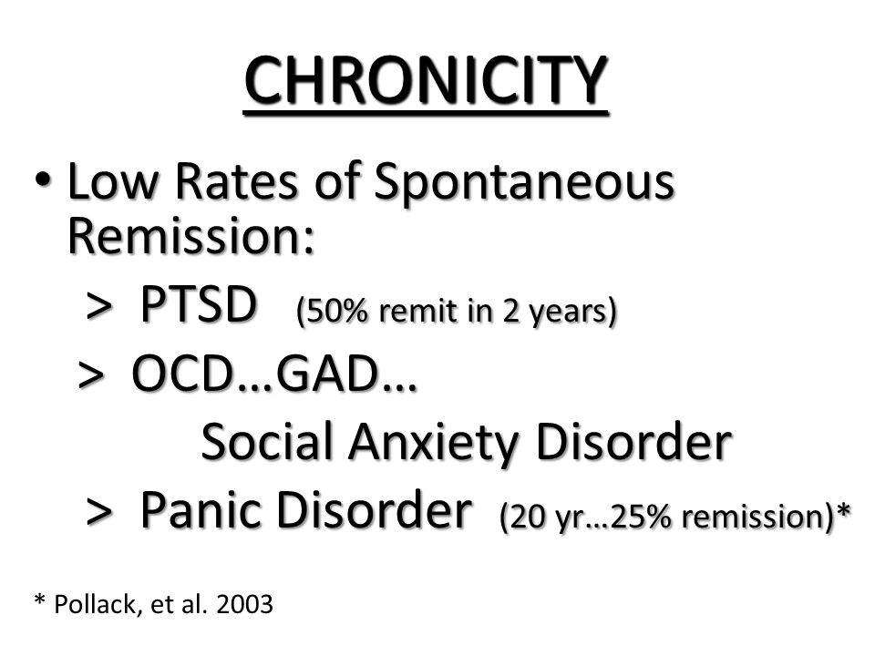 CHRONICITY Low Rates of Spontaneous Remission: Low Rates of Spontaneous Remission: > PTSD (50% remit in 2 years) > PTSD (50% remit in 2 years) > OCD…GAD… > OCD…GAD… Social Anxiety Disorder Social Anxiety Disorder > Panic Disorder (20 yr…25% remission)* > Panic Disorder (20 yr…25% remission)* * Pollack, et al.