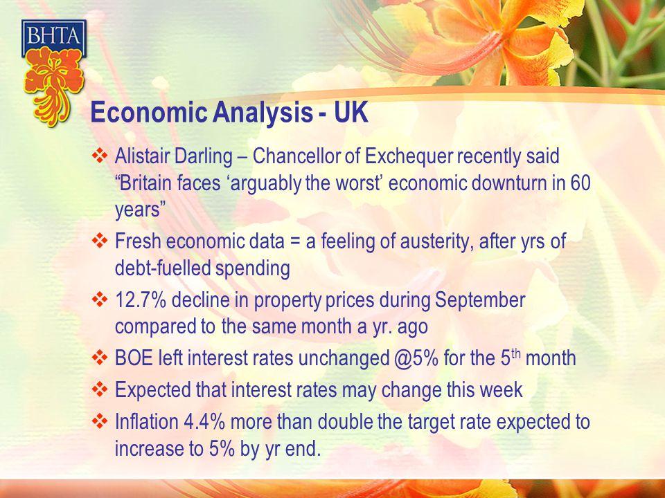 Economic Analysis – UK Contd.
