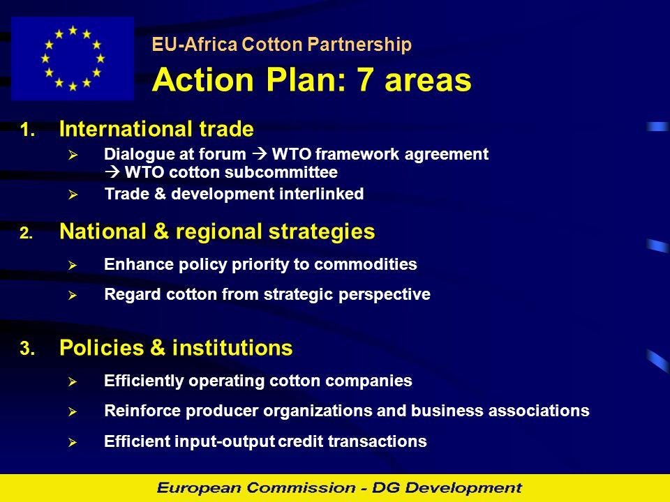 EU-Africa Cotton Partnership Action Plan: 7 areas 1.