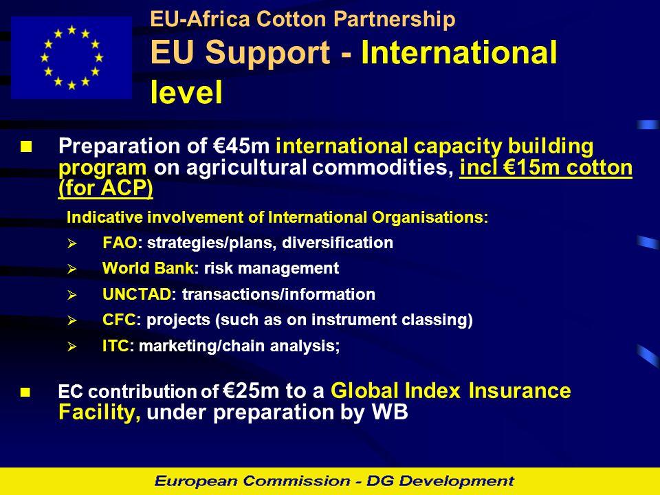 EU-Africa Cotton Partnership EU Support - International level Preparation of €45m international capacity building program on agricultural commodities,
