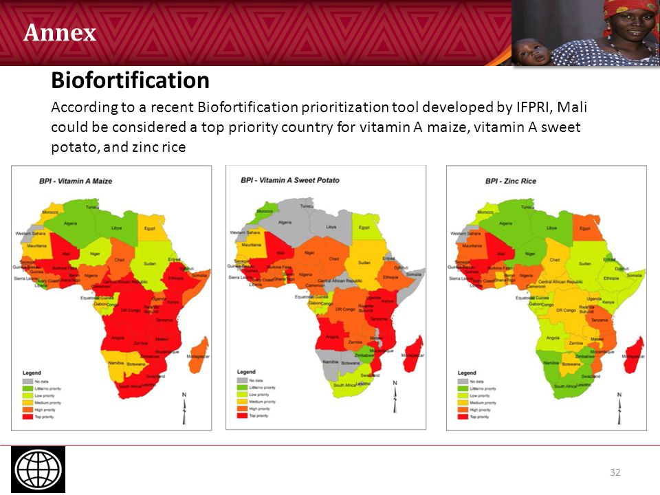 32 Biofortification According to a recent Biofortification prioritization tool developed by IFPRI, Mali could be considered a top priority country for