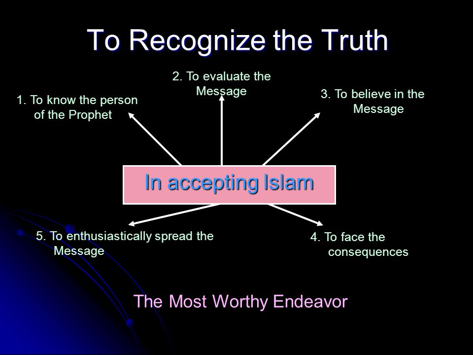 5. To enthusiastically spread the Message 4. To face the consequences To Recognize the Truth 2. To evaluate the Message 3. To believe in the Message 1