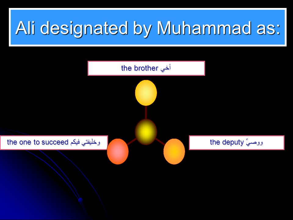 Ali designated by Muhammad as: the deputy ووصيِّ the one to succeed وخليفتي فيكم the brother أخي