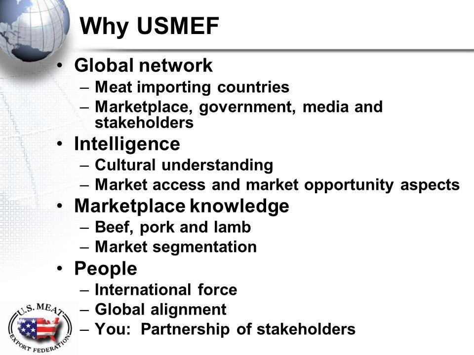 Why USMEF Global network –Meat importing countries –Marketplace, government, media and stakeholders Intelligence –Cultural understanding –Market access and market opportunity aspects Marketplace knowledge –Beef, pork and lamb –Market segmentation People –International force –Global alignment –You: Partnership of stakeholders