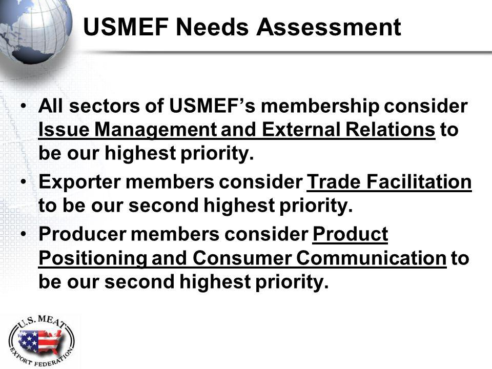 USMEF Needs Assessment All sectors of USMEF's membership consider Issue Management and External Relations to be our highest priority.