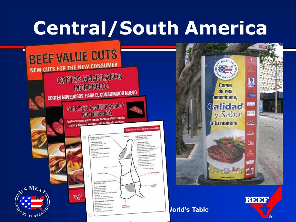 Putting U.S. Meat On The World's Table Central/South America