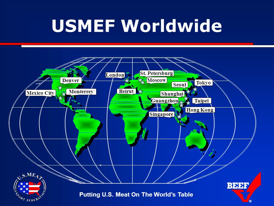 Putting U.S.