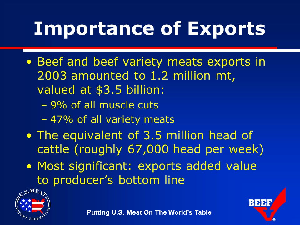 Putting U.S. Meat On The World's Table Importance of Exports Beef and beef variety meats exports in 2003 amounted to 1.2 million mt, valued at $3.5 bi