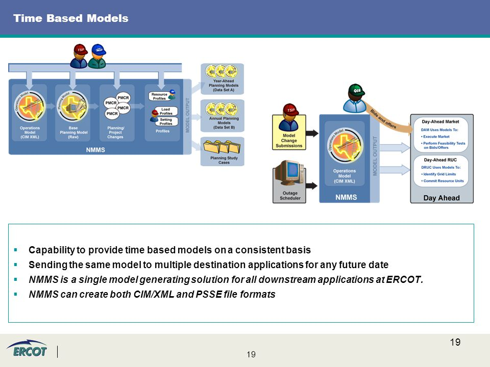 19 Time Based Models  Capability to provide time based models on a consistent basis  Sending the same model to multiple destination applications for any future date  NMMS is a single model generating solution for all downstream applications at ERCOT.