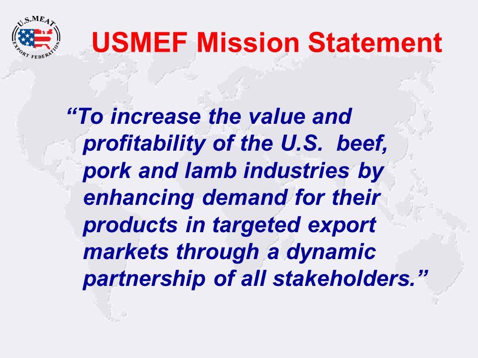 Global Pork Market Share Source: World Trade Atlas