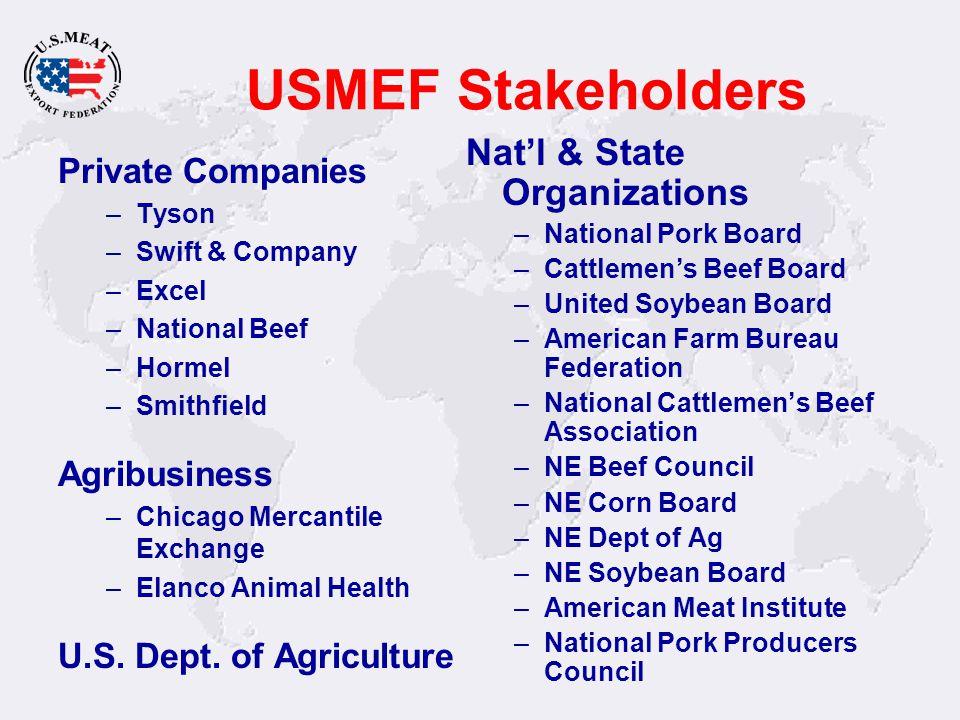 USMEF Beef Export Forecasts USDA and USMEF USMEF forecasts $3.9 Billion in 2003