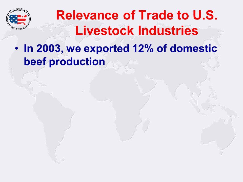 For more information: Brett Stuart bstuart@usmef.org@usmef.org (303)623-6328 Or visit USMEF at www.usmef.org Questions ?
