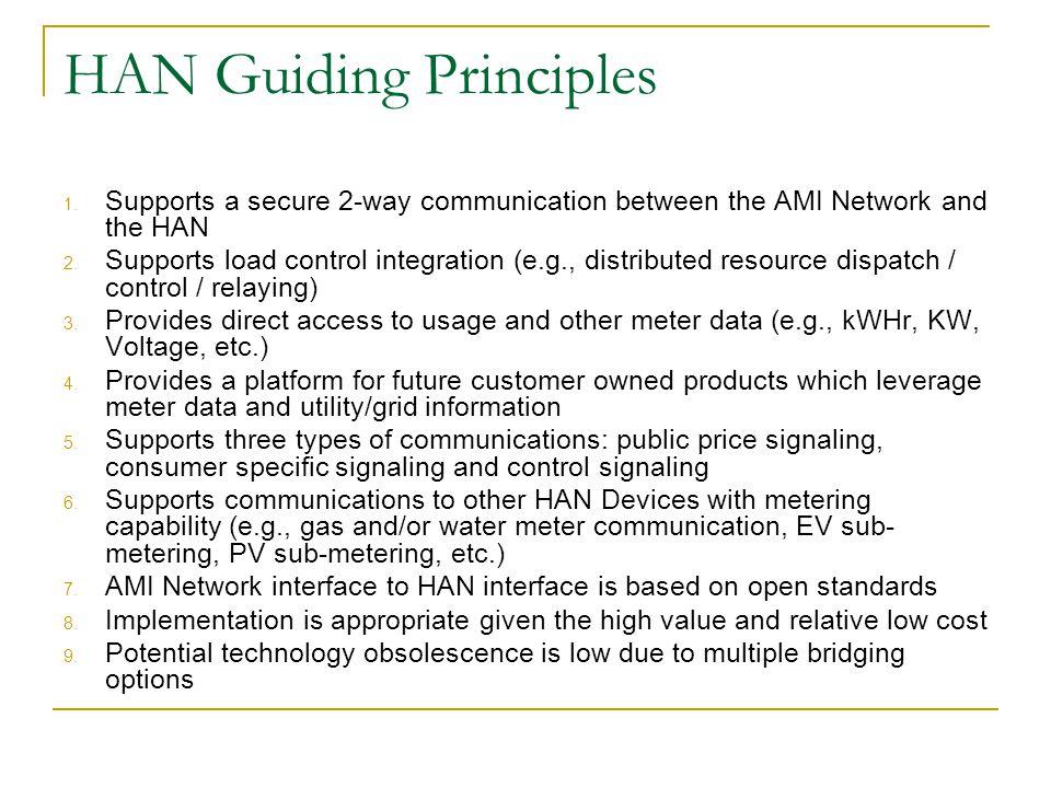 HAN Guiding Principles 1.