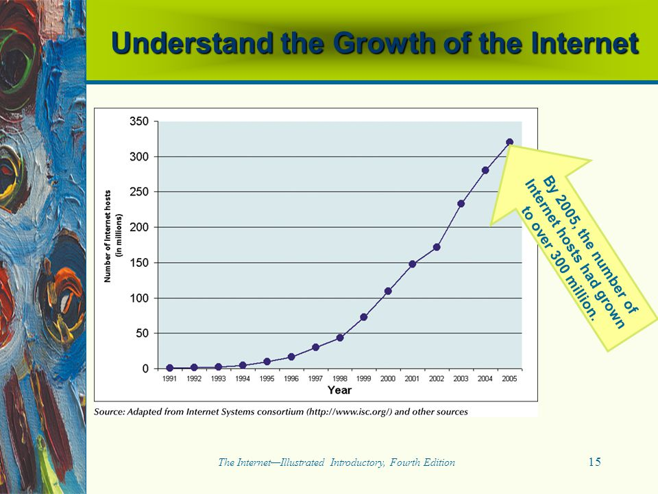 15 The Internet—Illustrated Introductory, Fourth Edition Understand the Growth of the Internet By 2005, the number of Internet hosts had grown to over