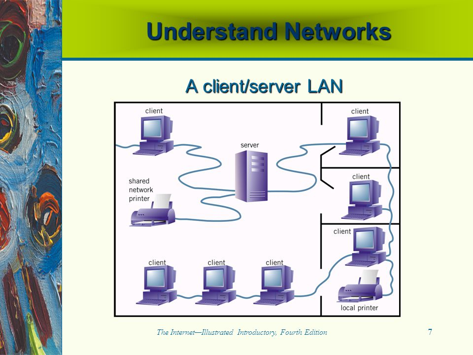 18 The Internet—Illustrated Introductory, Fourth Edition Connect to the Internet To connect to the Internet, individuals and businesses must set up an account with an Internet Service Provider (ISP).