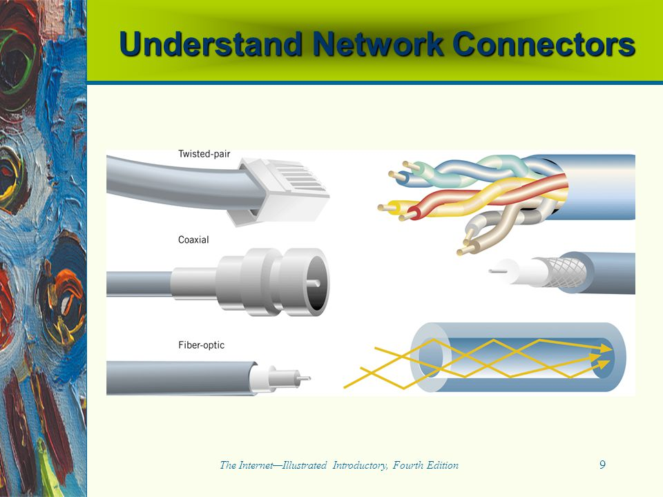 20 The Internet—Illustrated Introductory, Fourth Edition Connect to the Internet Types of connections to the Internet:   telephone service connection (POTS or plain old telephone service)   T1 and T3 line connections   Digital Subscriber Line (DSL)   cable   satellite   wireless