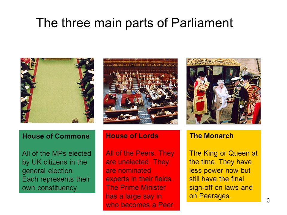 Parliament and government People sometimes confuse Parliament and government.