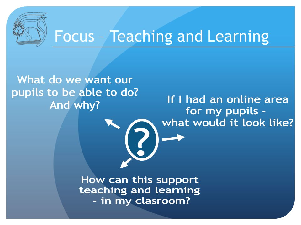 Focus – Teaching and Learning
