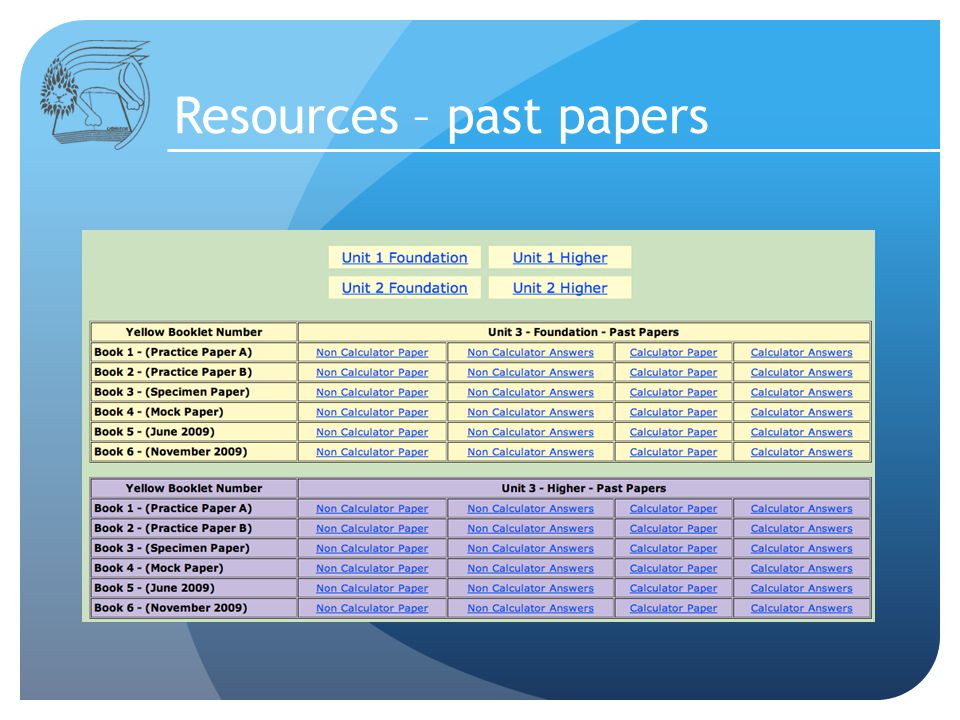 Resources – past papers