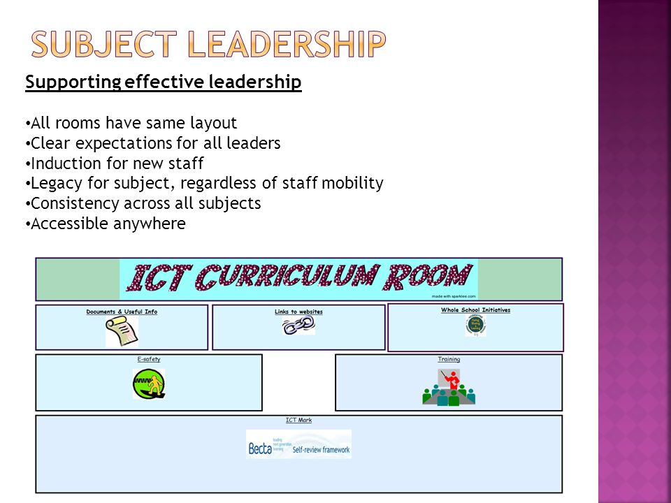 Supporting effective leadership All rooms have same layout Clear expectations for all leaders Induction for new staff Legacy for subject, regardless of staff mobility Consistency across all subjects Accessible anywhere