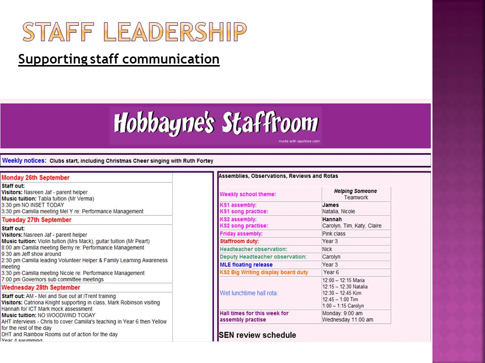 Supporting staff communication