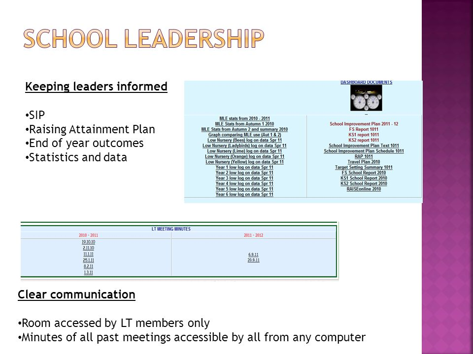 Keeping leaders informed SIP Raising Attainment Plan End of year outcomes Statistics and data Clear communication Room accessed by LT members only Minutes of all past meetings accessible by all from any computer