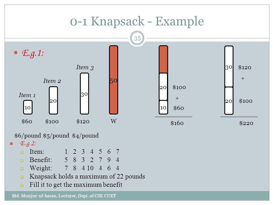 0-1 Knapsack - Example Md. Monjur-ul-hasan. Lecturer, Dept. of CSE CUET 35 50 E.g.1: 10 20 30 50 Item 1 Item 2 Item 3 $60$100$120 10 20 $60 $100 + $16
