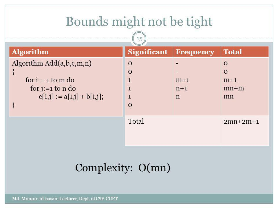 Bounds might not be tight Algorithm Algorithm Add(a,b,c,m,n) { for i:= 1 to m do for j:=1 to n do c[I,j] := a[i,j] + b[i,j]; } 15 Md. Monjur-ul-hasan.
