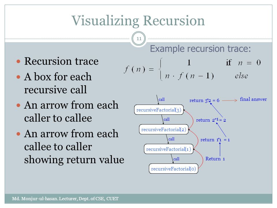 Visualizing Recursion Md. Monjur-ul-hasan. Lecturer, Dept.