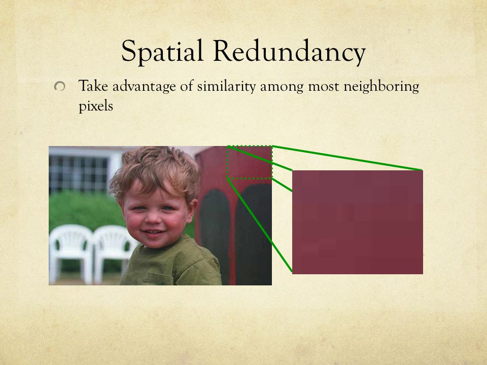 Spatial Redundancy Take advantage of similarity among most neighboring pixels