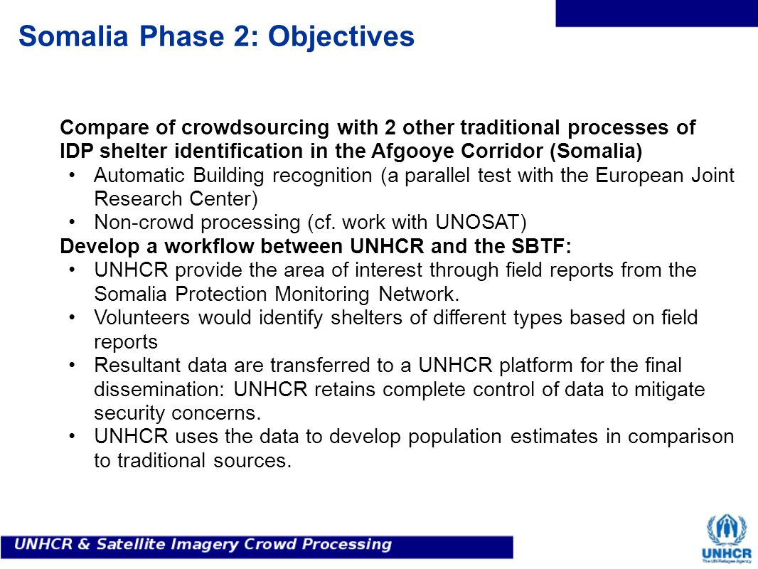 Somalia Phase 2: Objectives Compare of crowdsourcing with 2 other traditional processes of IDP shelter identification in the Afgooye Corridor (Somalia) Automatic Building recognition (a parallel test with the European Joint Research Center) Non-crowd processing (cf.