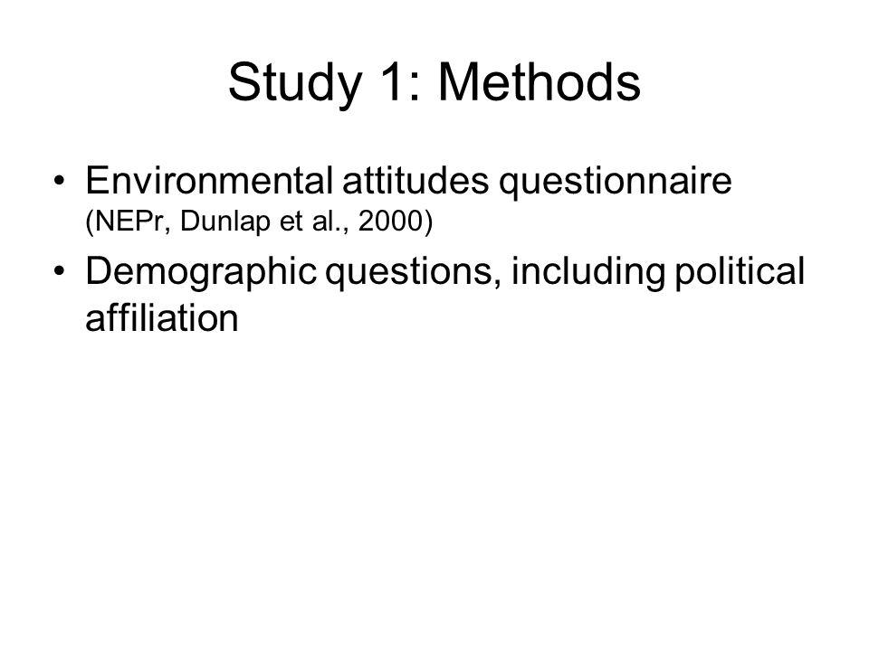 Environmental attitudes questionnaire (NEPr, Dunlap et al., 2000) Demographic questions, including political affiliation Study 1: Methods