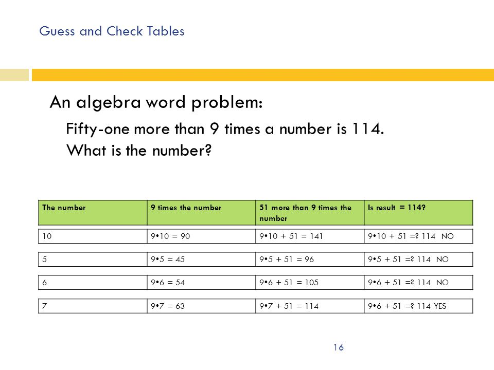 Guess and Check Tables An algebra word problem: Fifty-one more than 9 times a number is 114.