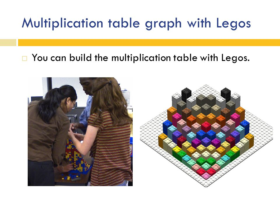 Multiplication table graph with Legos  You can build the multiplication table with Legos.