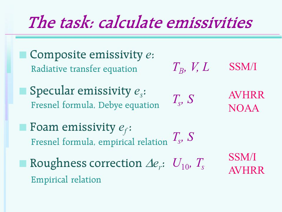 The task: calculate emissivities Composite emissivity e : Specular emissivity e s : Foam emissivity e f : Roughness correction  e r : Radiative transfer equation Fresnel formula, Debye equation Fresnel formula, empirical relation Empirical relation T B, V, L T s, S U 10, T s SSM/I AVHRR NOAA SSM/I AVHRR